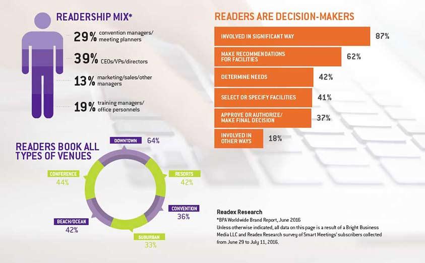 advertising-readership-data-2016