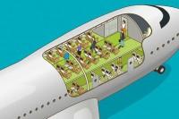 Boeing air travel