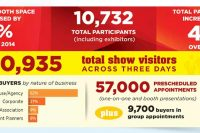 imex-by-the-numbers-featured