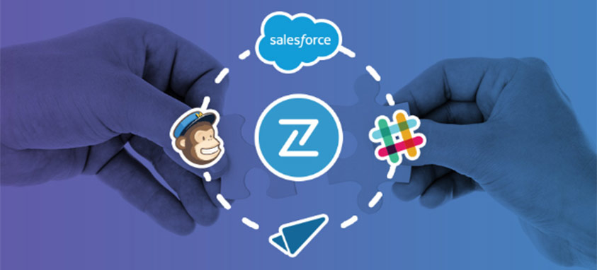 bizzabo integrates with salesforce